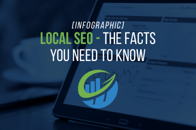 Staten Island Local SEO Infographic