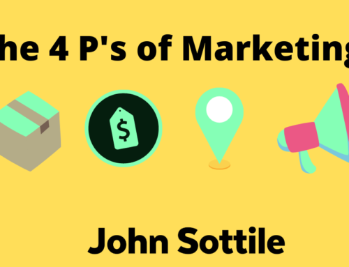 What are the 4 P's of Marketing?