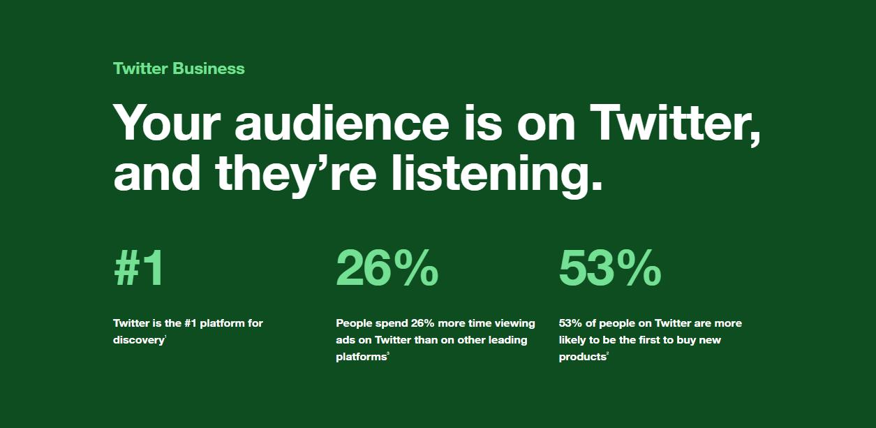 Twitter Business Stats